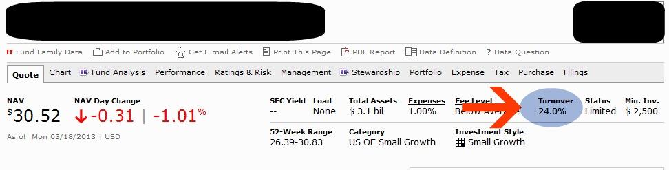 mutual fund turnover ratio