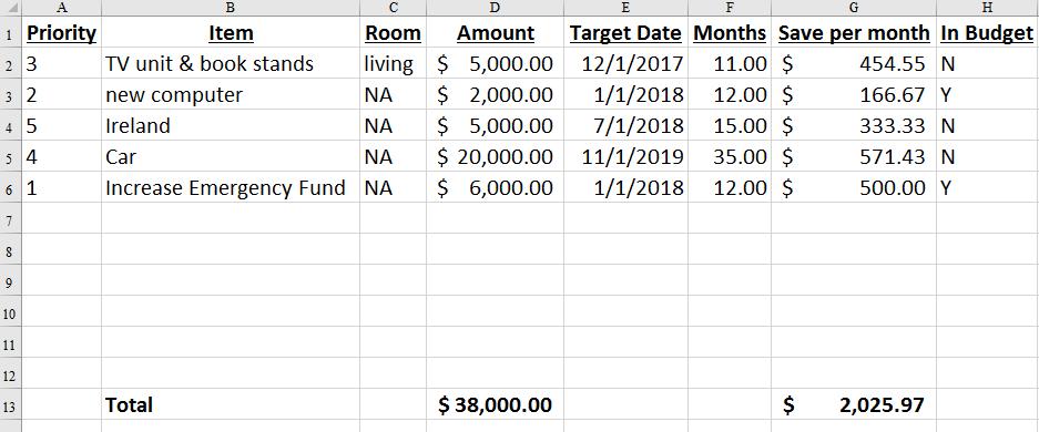 sample savings plan